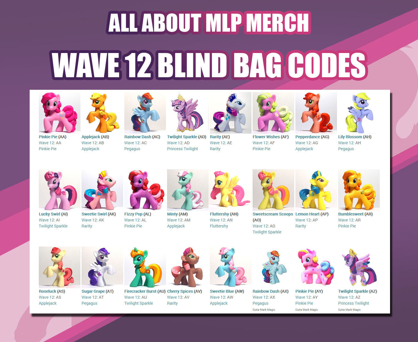 Blind Bag Wave 12 Codes Surprise Eggs Malaysia